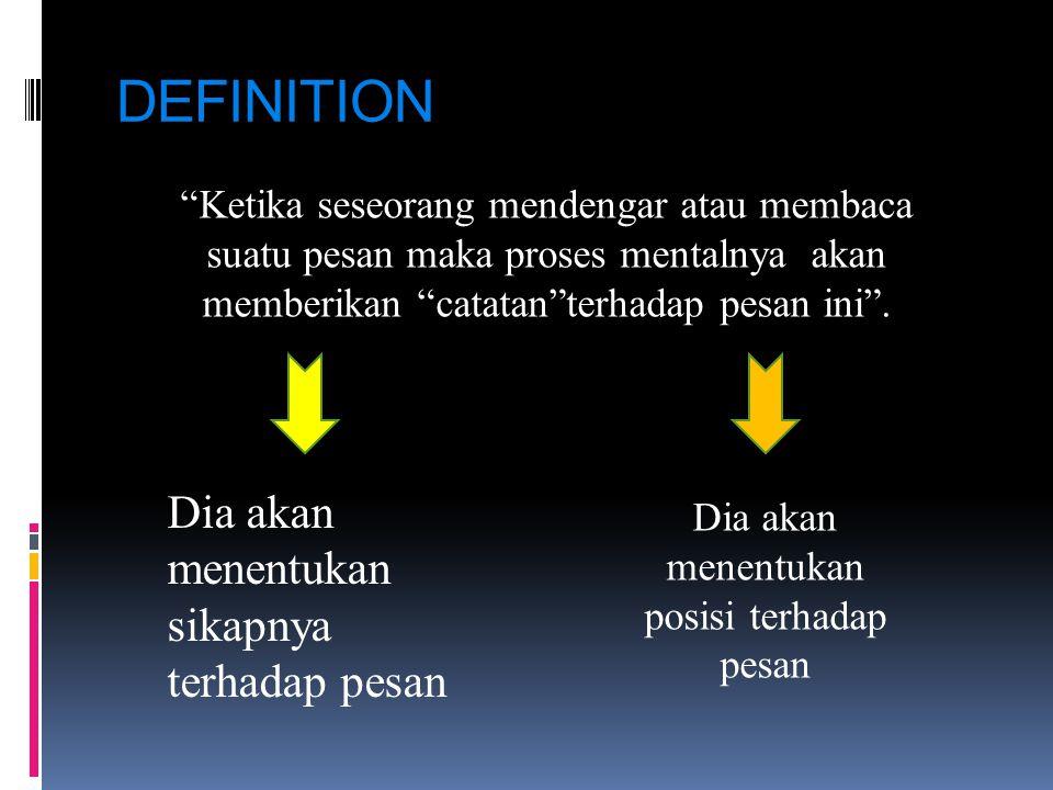DEFINITION Ketika seseorang mendengar atau membaca suatu pesan maka proses mentalnya akan memberikan catatan terhadap pesan ini .