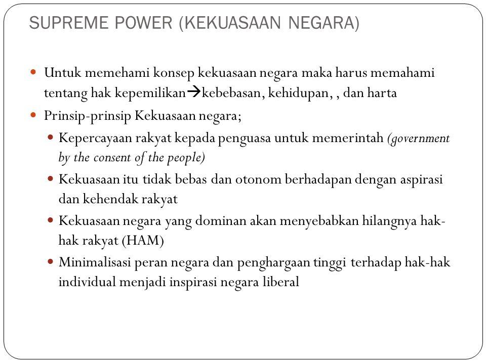 SUPREME POWER (KEKUASAAN NEGARA) Untuk memehami konsep kekuasaan negara maka harus memahami tentang hak kepemilikan  kebebasan, kehidupan,, dan harta
