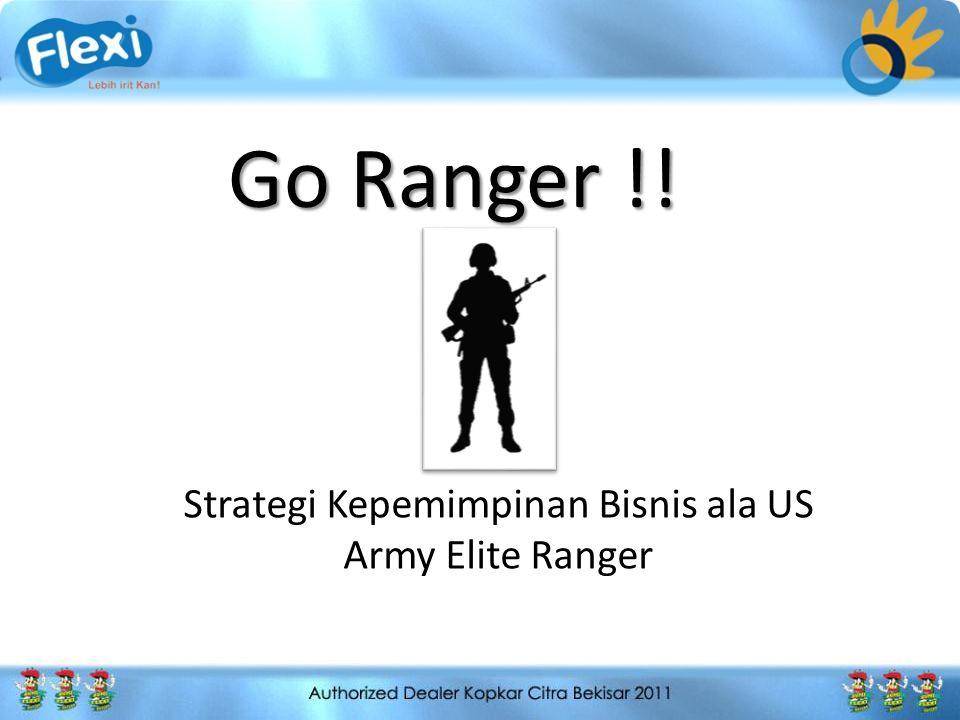 Sekilas Ranger .