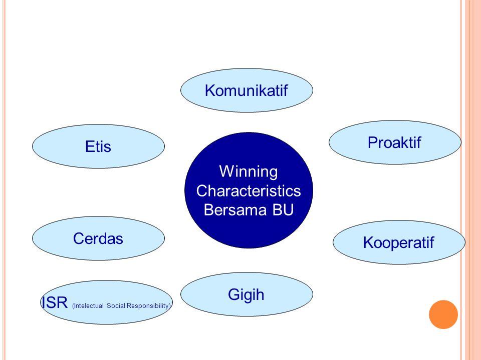 Komunikatif Proaktif Etis Gigih Cerdas Kooperatif Winning Characteristics Bersama BU ISR (Intelectual Social Responsibility)