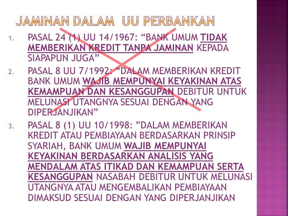 """1. PASAL 24 (1) UU 14/1967: """"BANK UMUM TIDAK MEMBERIKAN KREDIT TANPA JAMINAN KEPADA SIAPAPUN JUGA"""" 2. PASAL 8 UU 7/1992: """"DALAM MEMBERIKAN KREDIT BANK"""