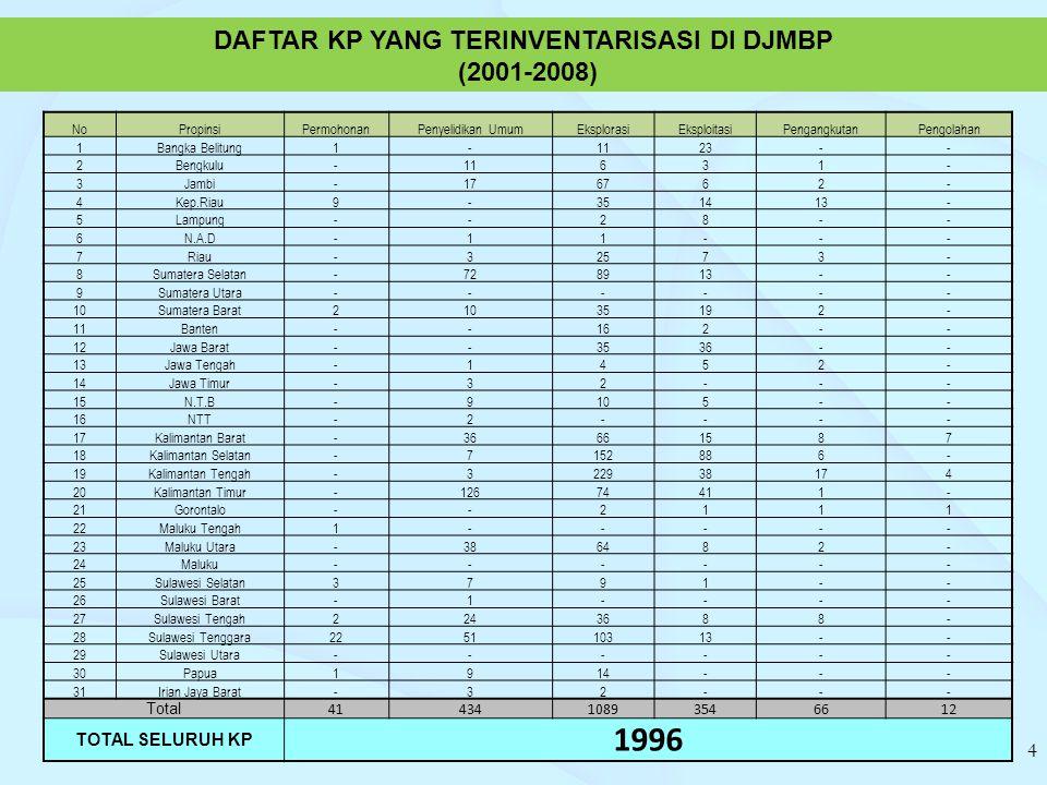 DAFTAR KP YANG TERINVENTARISASI DI DJMBP (2001-2008) NoPropinsiPermohonanPenyelidikan UmumEksplorasiEksploitasiPengangkutanPengolahan 1Bangka Belitung