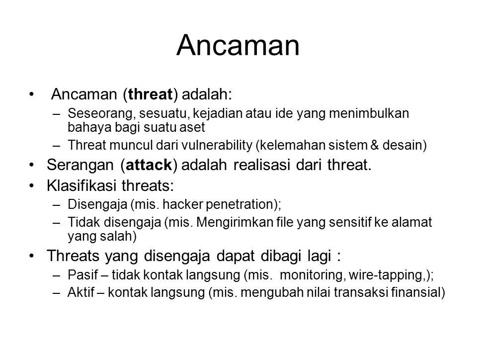 Ancaman Ancaman (threat) adalah: –Seseorang, sesuatu, kejadian atau ide yang menimbulkan bahaya bagi suatu aset –Threat muncul dari vulnerability (kel