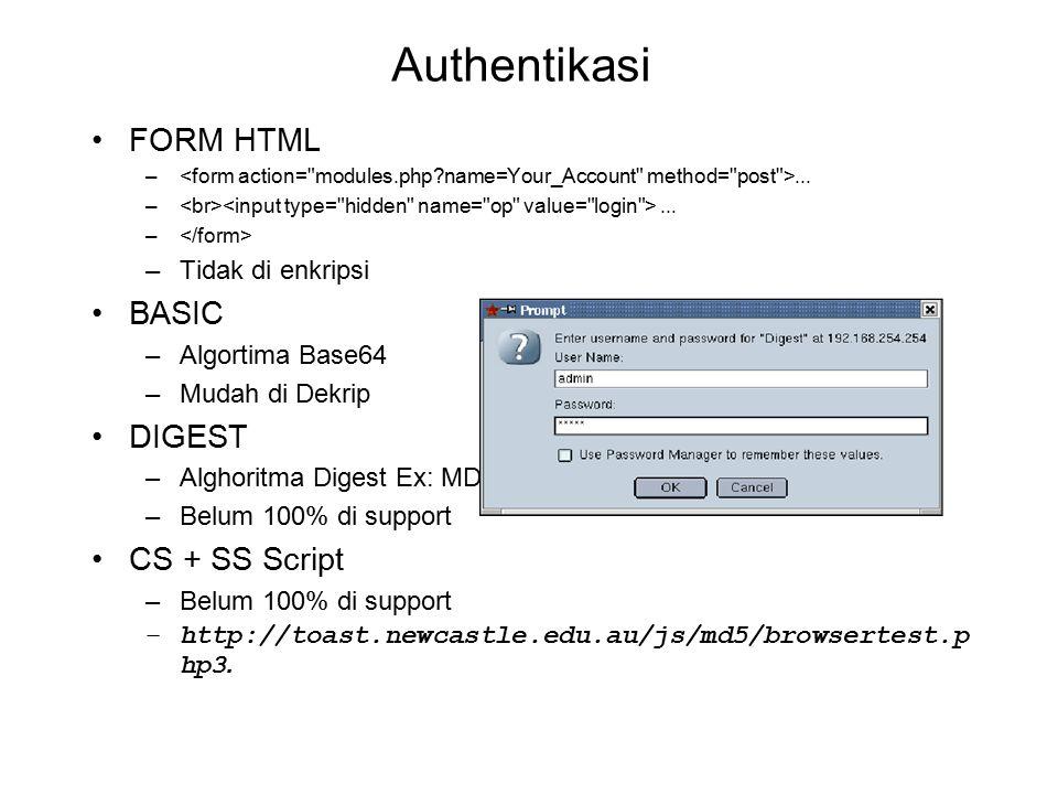 Authentikasi FORM HTML –... – –Tidak di enkripsi BASIC –Algortima Base64 –Mudah di Dekrip DIGEST –Alghoritma Digest Ex: MD5 –Belum 100% di support CS