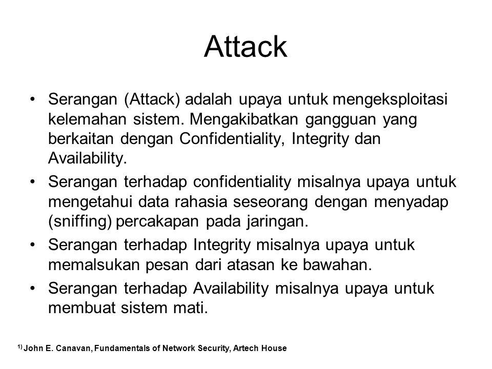 Attack Serangan (Attack) adalah upaya untuk mengeksploitasi kelemahan sistem. Mengakibatkan gangguan yang berkaitan dengan Confidentiality, Integrity