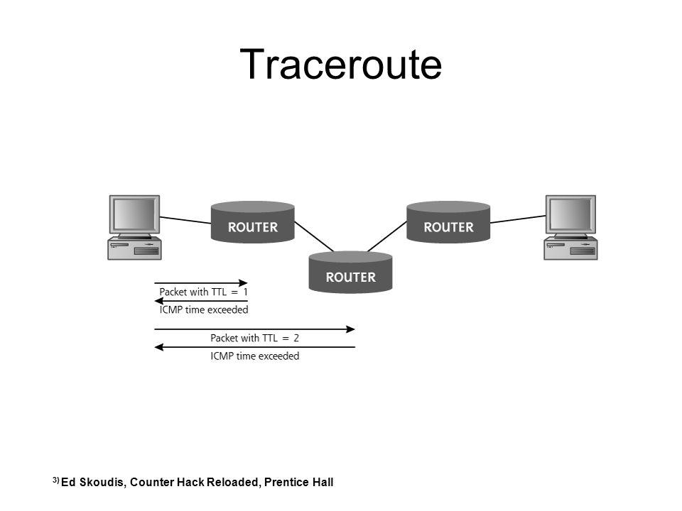 Traceroute 3) Ed Skoudis, Counter Hack Reloaded, Prentice Hall