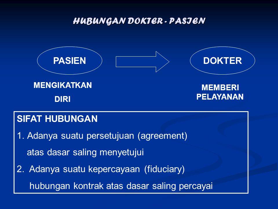 HUBUNGAN DOKTER - PASIEN PASIENDOKTER MENGIKATKAN DIRI MEMBERI PELAYANAN SIFAT HUBUNGAN 1.Adanya suatu persetujuan (agreement) atas dasar saling menye