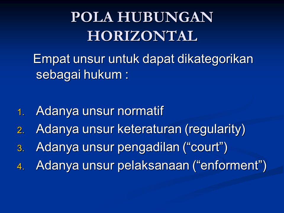 POLA HUBUNGAN HORIZONTAL Empat unsur untuk dapat dikategorikan sebagai hukum : Empat unsur untuk dapat dikategorikan sebagai hukum : 1. Adanya unsur n