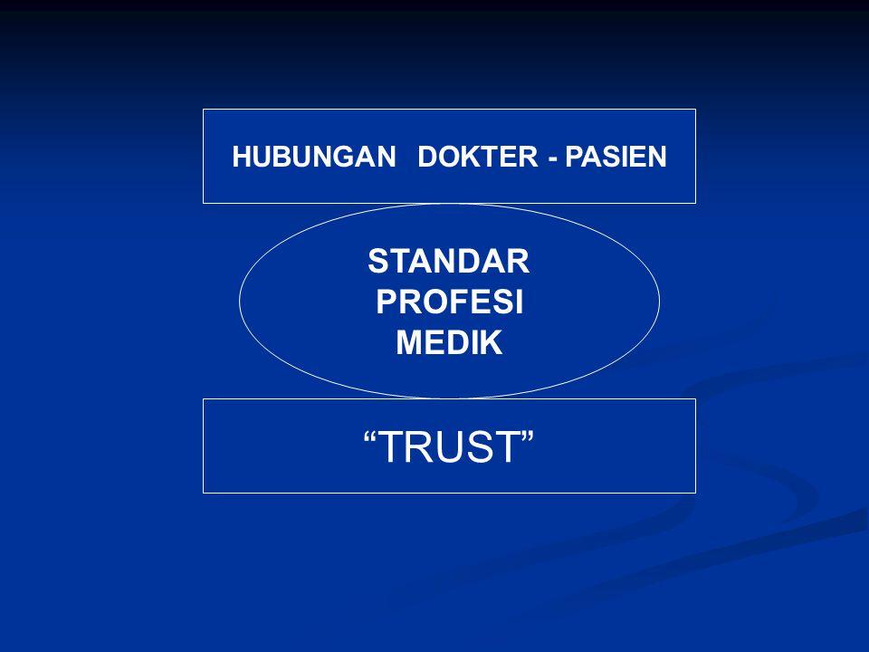 "HUBUNGAN DOKTER - PASIEN ""TRUST"" STANDAR PROFESI MEDIK"