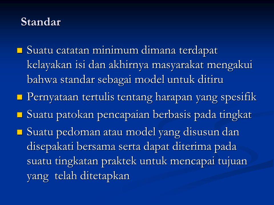 Standar Standar Suatu catatan minimum dimana terdapat kelayakan isi dan akhirnya masyarakat mengakui bahwa standar sebagai model untuk ditiru Suatu ca