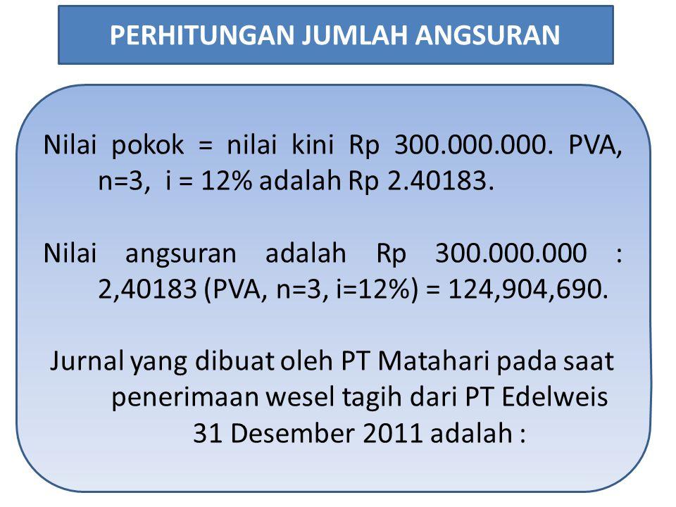 Nilai pokok = nilai kini Rp 300.000.000.PVA, n=3, i = 12% adalah Rp 2.40183.