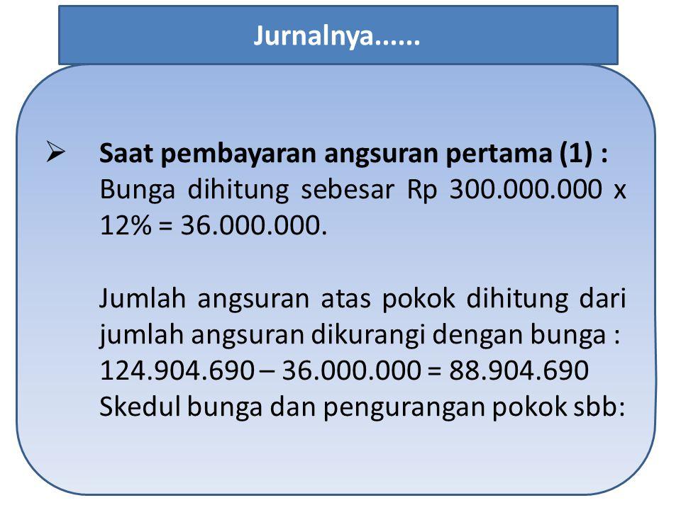  Saat pembayaran angsuran pertama (1) : Bunga dihitung sebesar Rp 300.000.000 x 12% = 36.000.000.