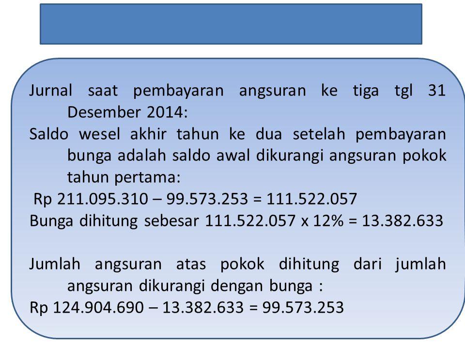 Jurnal saat pembayaran angsuran ke tiga tgl 31 Desember 2014: Saldo wesel akhir tahun ke dua setelah pembayaran bunga adalah saldo awal dikurangi angsuran pokok tahun pertama: Rp 211.095.310 – 99.573.253 = 111.522.057 Bunga dihitung sebesar 111.522.057 x 12% = 13.382.633 Jumlah angsuran atas pokok dihitung dari jumlah angsuran dikurangi dengan bunga : Rp 124.904.690 – 13.382.633 = 99.573.253