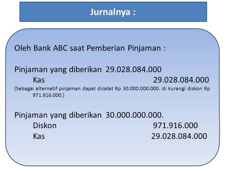 Oleh Bank ABC saat Pemberian Pinjaman : Pinjaman yang diberikan29.028.084.000 Kas 29.028.084.000 (Sebagai alternatif pinjaman dapat dicatat Rp 30.000.000.000.