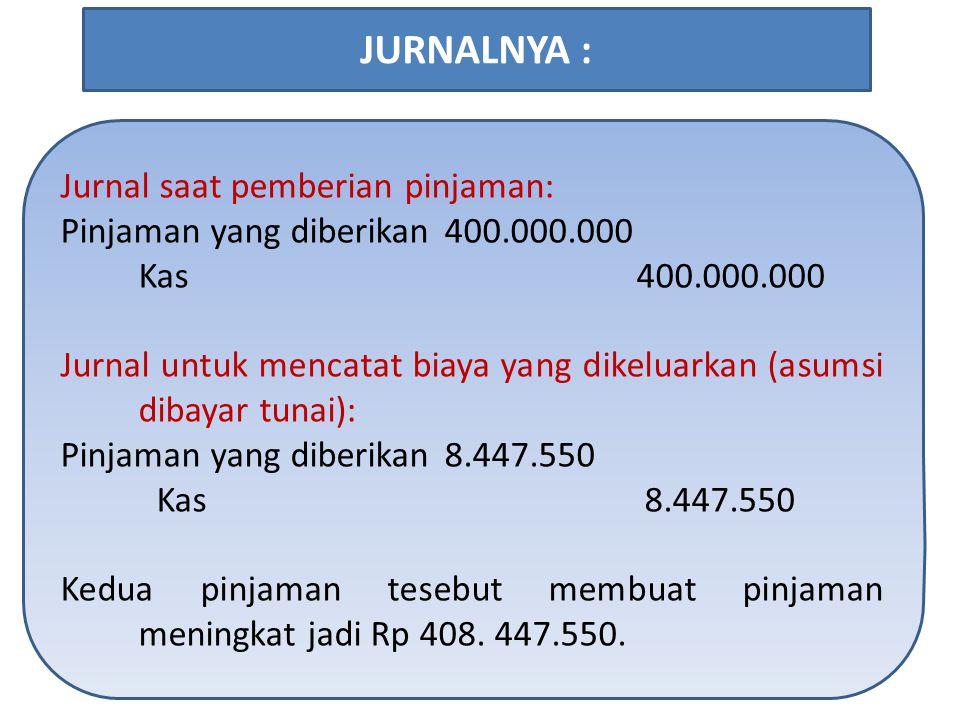 Jurnal saat pemberian pinjaman: Pinjaman yang diberikan400.000.000 Kas400.000.000 Jurnal untuk mencatat biaya yang dikeluarkan (asumsi dibayar tunai): Pinjaman yang diberikan8.447.550 Kas 8.447.550 Kedua pinjaman tesebut membuat pinjaman meningkat jadi Rp 408.