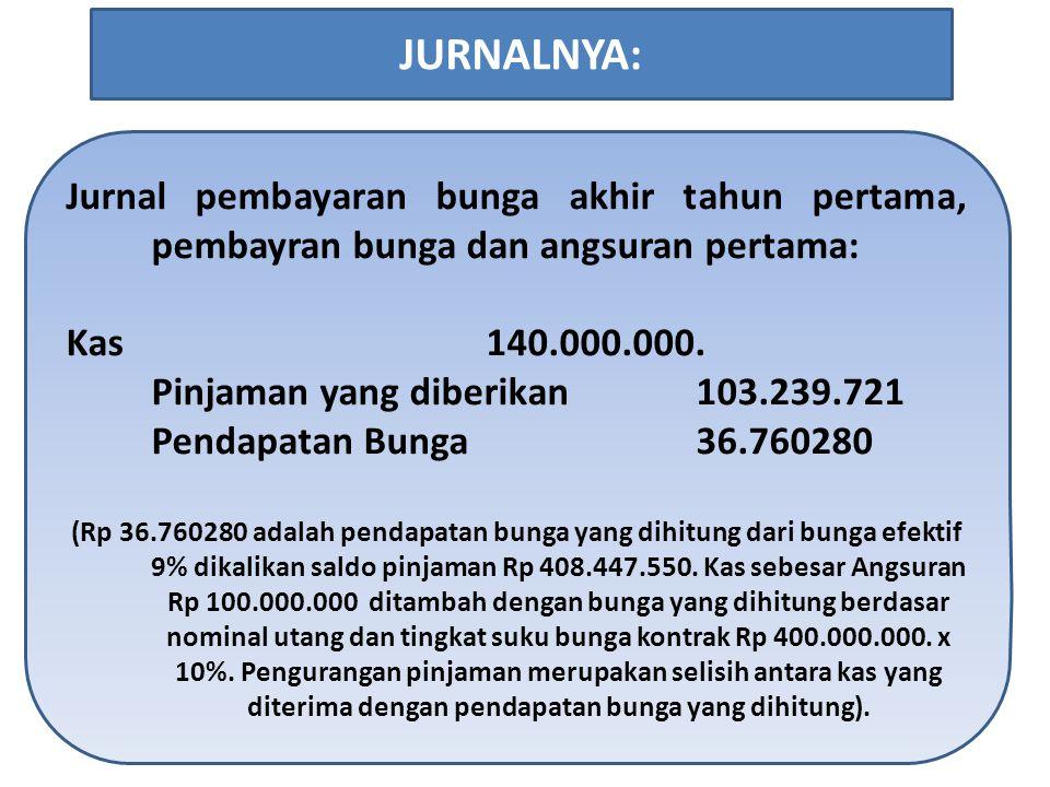 Jurnal pembayaran bunga akhir tahun pertama, pembayran bunga dan angsuran pertama: Kas 140.000.000.