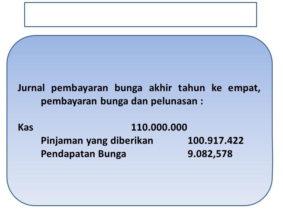 Jurnal pembayaran bunga akhir tahun ke empat, pembayaran bunga dan pelunasan : Kas110.000.000 Pinjaman yang diberikan100.917.422 Pendapatan Bunga9.082,578