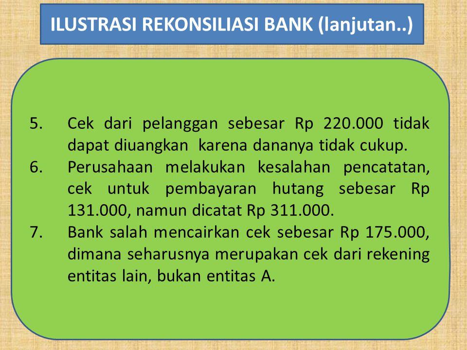 5.Cek dari pelanggan sebesar Rp 220.000 tidak dapat diuangkan karena dananya tidak cukup.