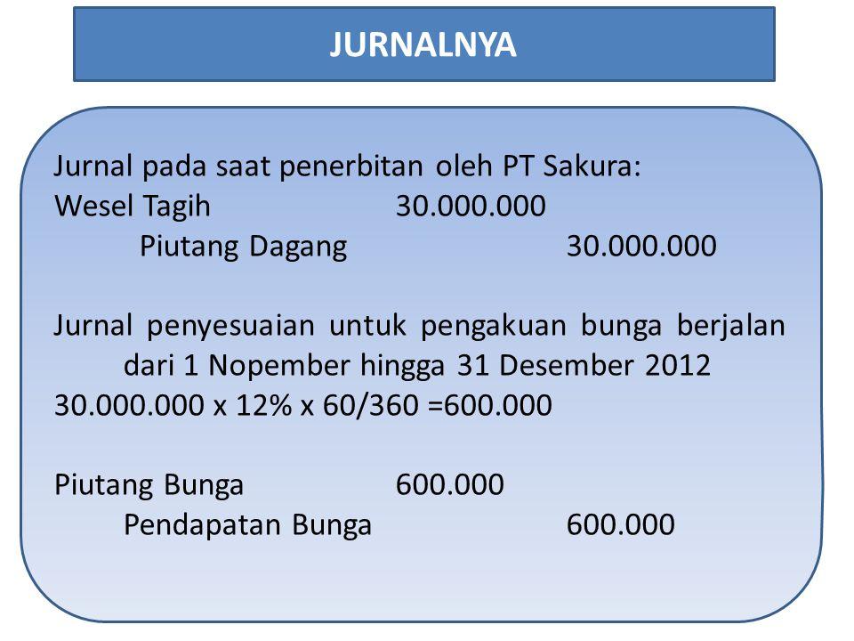 Jurnal pada saat penerbitan oleh PT Sakura: Wesel Tagih30.000.000 Piutang Dagang30.000.000 Jurnal penyesuaian untuk pengakuan bunga berjalan dari 1 Nopember hingga 31 Desember 2012 30.000.000 x 12% x 60/360 =600.000 Piutang Bunga600.000 Pendapatan Bunga600.000 JURNALNYA