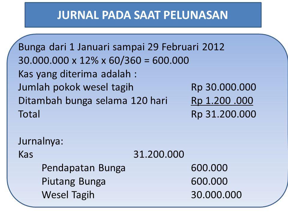 Bunga dari 1 Januari sampai 29 Februari 2012 30.000.000 x 12% x 60/360 = 600.000 Kas yang diterima adalah : Jumlah pokok wesel tagih Rp 30.000.000 Ditambah bunga selama 120 hariRp 1.200.000 TotalRp 31.200.000 Jurnalnya: Kas31.200.000 Pendapatan Bunga600.000 Piutang Bunga600.000 Wesel Tagih30.000.000 JURNAL PADA SAAT PELUNASAN