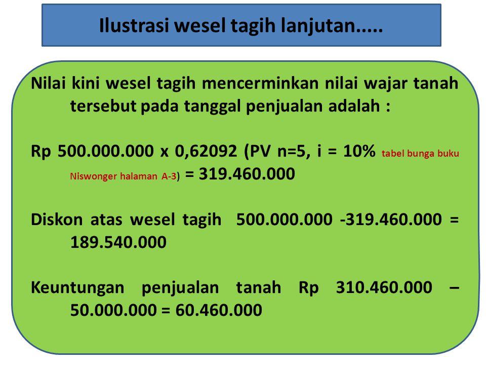 Nilai kini wesel tagih mencerminkan nilai wajar tanah tersebut pada tanggal penjualan adalah : Rp 500.000.000 x 0,62092 (PV n=5, i = 10% tabel bunga buku Niswonger halaman A-3) = 319.460.000 Diskon atas wesel tagih 500.000.000 -319.460.000 = 189.540.000 Keuntungan penjualan tanah Rp 310.460.000 – 50.000.000 = 60.460.000 Ilustrasi wesel tagih lanjutan.....