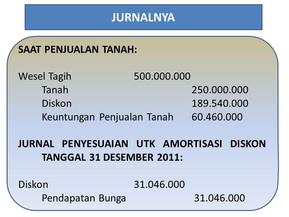SAAT PENJUALAN TANAH: Wesel Tagih500.000.000 Tanah250.000.000 Diskon189.540.000 Keuntungan Penjualan Tanah60.460.000 JURNAL PENYESUAIAN UTK AMORTISASI DISKON TANGGAL 31 DESEMBER 2011: Diskon 31.046.000 Pendapatan Bunga 31.046.000 JURNALNYA