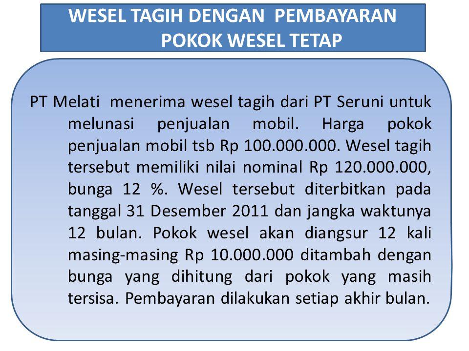 PT Melati menerima wesel tagih dari PT Seruni untuk melunasi penjualan mobil.