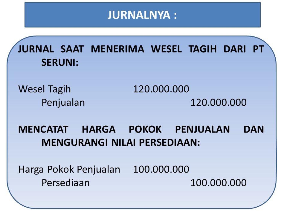 JURNAL SAAT MENERIMA WESEL TAGIH DARI PT SERUNI: Wesel Tagih 120.000.000 Penjualan120.000.000 MENCATAT HARGA POKOK PENJUALAN DAN MENGURANGI NILAI PERSEDIAAN: Harga Pokok Penjualan100.000.000 Persediaan100.000.000 JURNALNYA :
