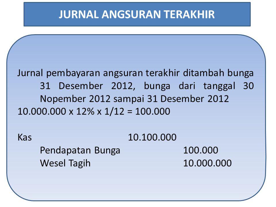 Jurnal pembayaran angsuran terakhir ditambah bunga 31 Desember 2012, bunga dari tanggal 30 Nopember 2012 sampai 31 Desember 2012 10.000.000 x 12% x 1/12 = 100.000 Kas 10.100.000 Pendapatan Bunga100.000 Wesel Tagih10.000.000 JURNAL ANGSURAN TERAKHIR
