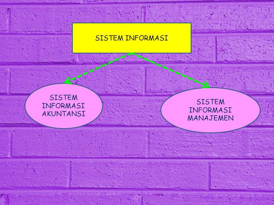 Tujuan Kegiatan praktikum sistem Informasi Manajemen adalah untuk mengetahui bagaimana sebuah sistem informasi dijalankan dalam perusahaan