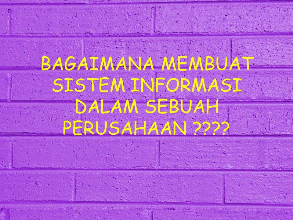 Tahapan mengembangkan sistem informasi 1.Analisis Sistem 2.
