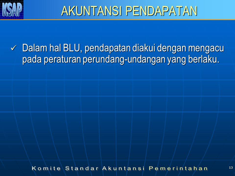 13 AKUNTANSI PENDAPATAN Dalam hal BLU, pendapatan diakui dengan mengacu pada peraturan perundang-undangan yang berlaku. Dalam hal BLU, pendapatan diak