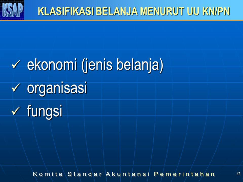 21 KLASIFIKASI BELANJA MENURUT UU KN/PN ekonomi (jenis belanja) ekonomi (jenis belanja) organisasi organisasi fungsi fungsi