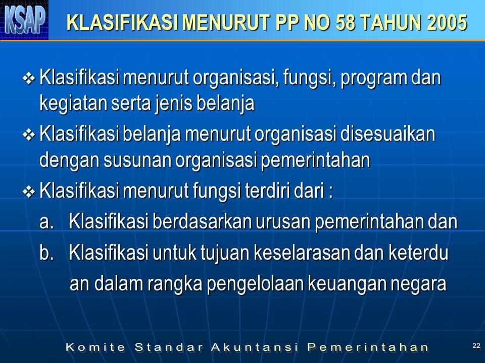 22 KLASIFIKASI MENURUT PP NO 58 TAHUN 2005  Klasifikasi menurut organisasi, fungsi, program dan kegiatan serta jenis belanja  Klasifikasi belanja menurut organisasi disesuaikan dengan susunan organisasi pemerintahan  Klasifikasi menurut fungsi terdiri dari : a.