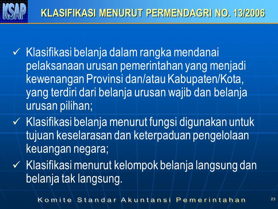 23 KLASIFIKASI MENURUT PERMENDAGRI NO. 13/2006 Klasifikasi belanja dalam rangka mendanai pelaksanaan urusan pemerintahan yang menjadi kewenangan Provi