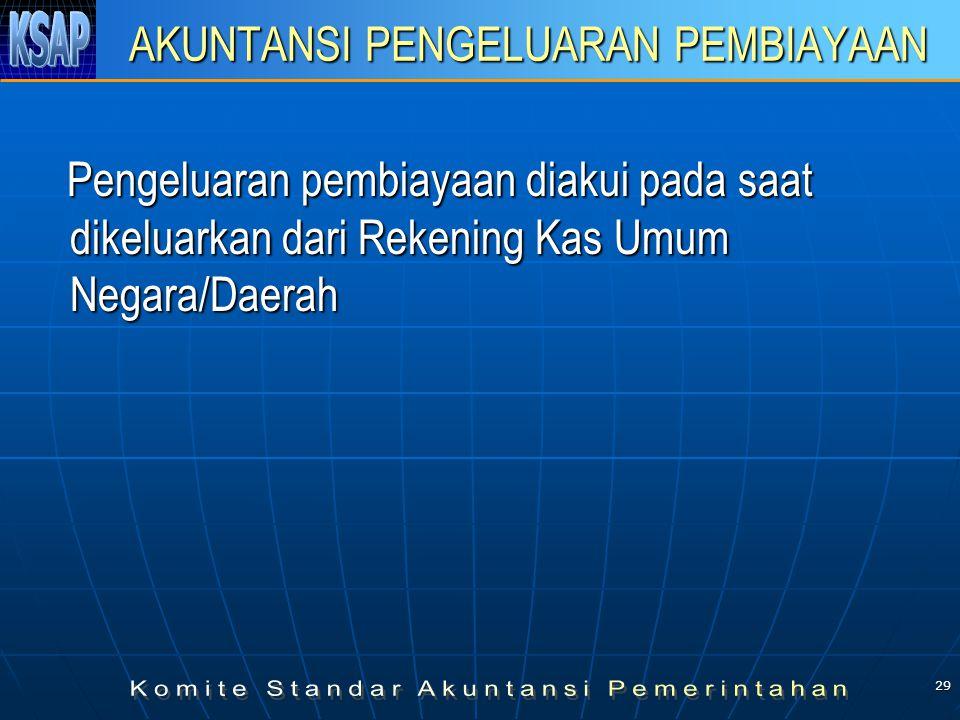 29 AKUNTANSI PENGELUARAN PEMBIAYAAN Pengeluaran pembiayaan diakui pada saat dikeluarkan dari Rekening Kas Umum Negara/Daerah Pengeluaran pembiayaan diakui pada saat dikeluarkan dari Rekening Kas Umum Negara/Daerah