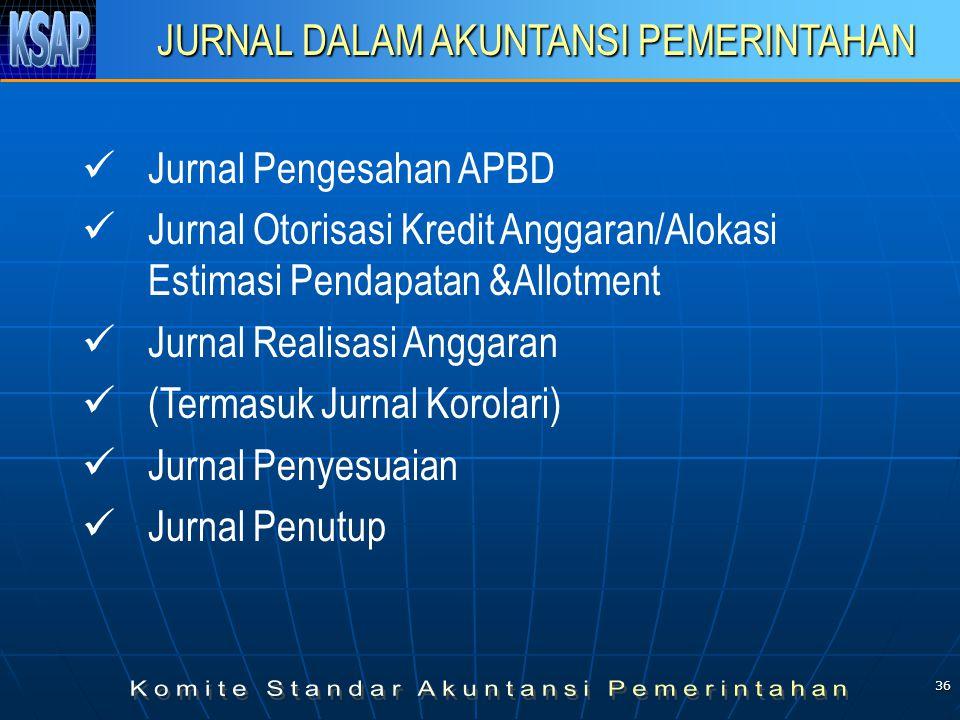 36 JURNAL DALAM AKUNTANSI PEMERINTAHAN Jurnal Pengesahan APBD Jurnal Otorisasi Kredit Anggaran/Alokasi Estimasi Pendapatan &Allotment Jurnal Realisasi Anggaran (Termasuk Jurnal Korolari) Jurnal Penyesuaian Jurnal Penutup