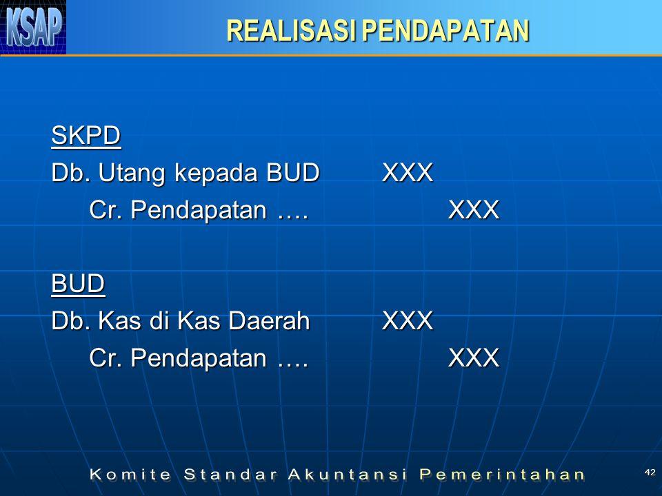 42 REALISASI PENDAPATAN REALISASI PENDAPATANSKPD Db.