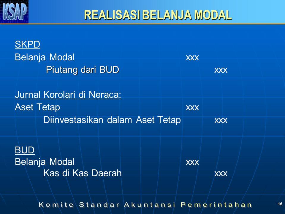 46 REALISASI BELANJA MODAL SKPD Belanja Modalxxx Piutang dari BUD Piutang dari BUD xxx Jurnal Korolari di Neraca: Aset Tetapxxx Diinvestasikan dalam A