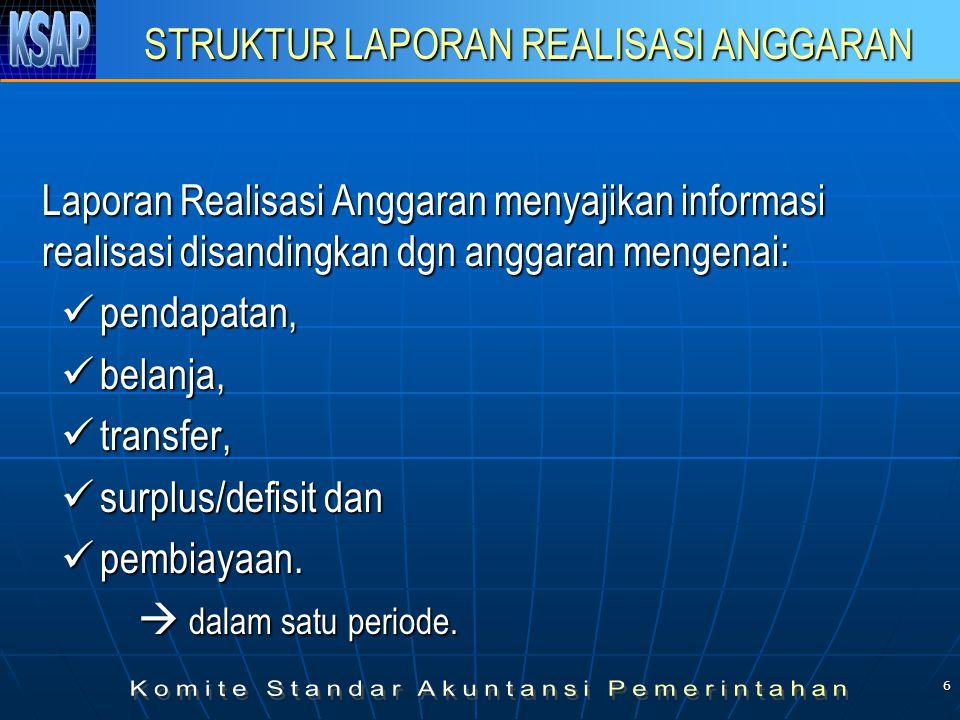 6 STRUKTUR LAPORAN REALISASI ANGGARAN Laporan Realisasi Anggaran menyajikan informasi realisasi disandingkan dgn anggaran mengenai: pendapatan, pendapatan, belanja, belanja, transfer, transfer, surplus/defisit dan surplus/defisit dan pembiayaan.