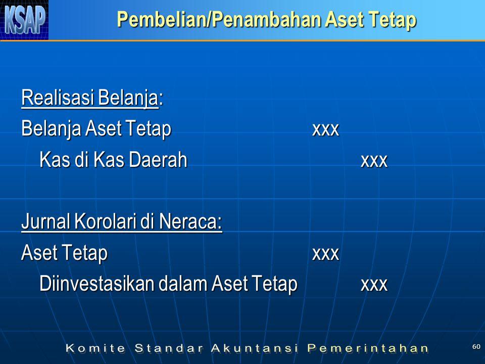 60 Pembelian/Penambahan Aset Tetap Realisasi Belanja: Belanja Aset Tetapxxx Kas di Kas Daerahxxx Jurnal Korolari di Neraca: Aset Tetapxxx Diinvestasik