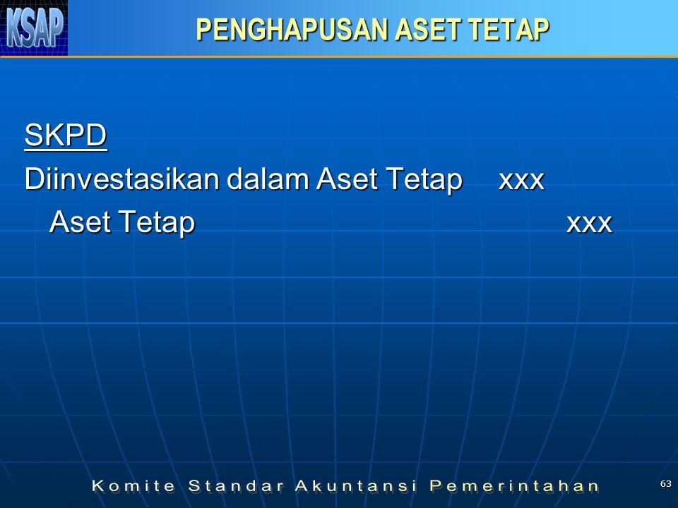63 PENGHAPUSAN ASET TETAP SKPD Diinvestasikan dalam Aset Tetapxxx Aset Tetapxxx