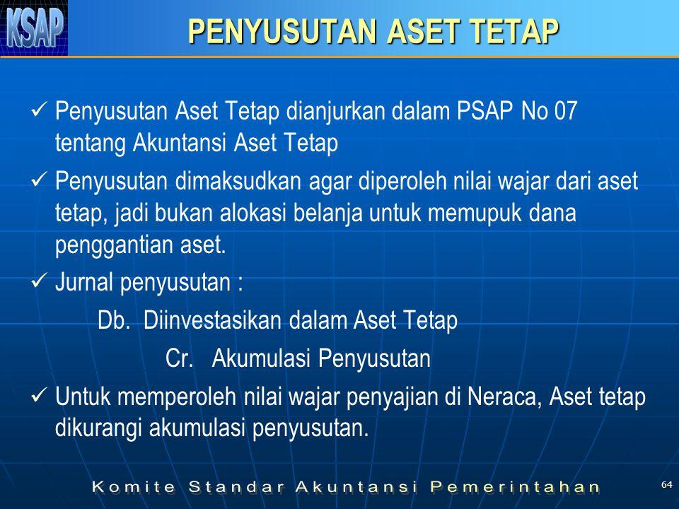64 PENYUSUTAN ASET TETAP Penyusutan Aset Tetap dianjurkan dalam PSAP No 07 tentang Akuntansi Aset Tetap Penyusutan dimaksudkan agar diperoleh nilai wajar dari aset tetap, jadi bukan alokasi belanja untuk memupuk dana penggantian aset.