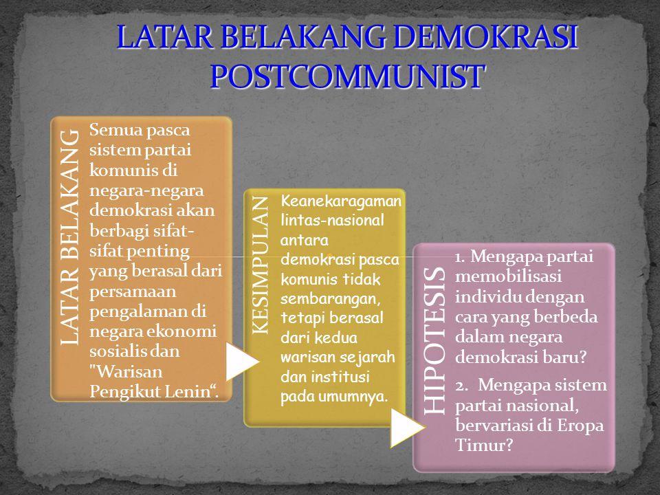LATAR BELAKANG Semua pasca sistem partai komunis di negara-negara demokrasi akan berbagi sifat- sifat penting yang berasal dari persamaan pengalaman d