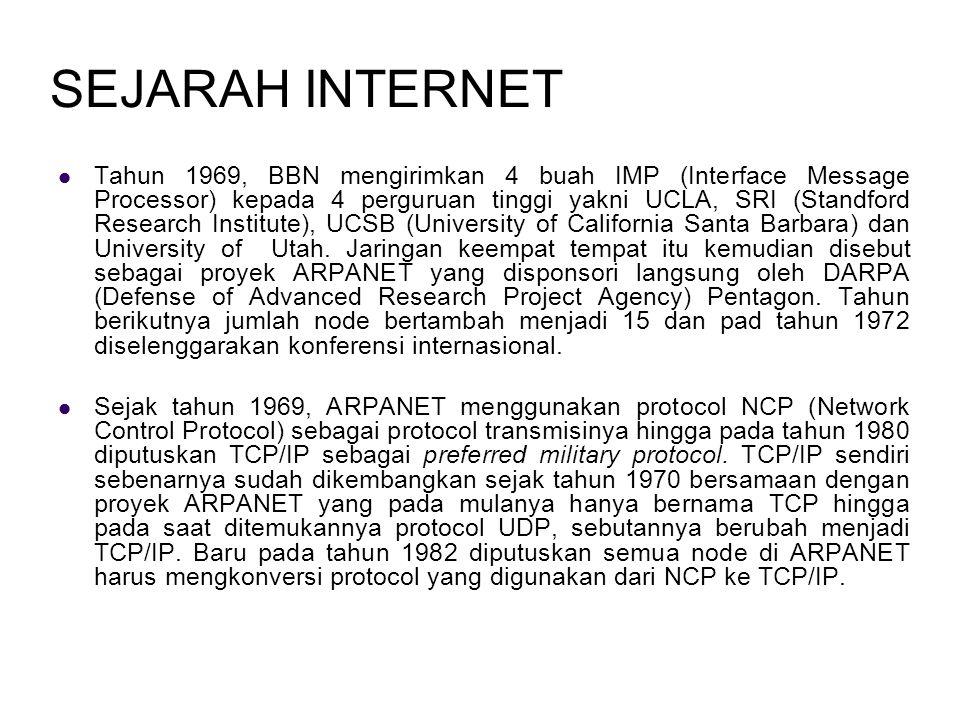 SEJARAH INTERNET Pada tahun 1983, ARPANET pecah menjadi dua.