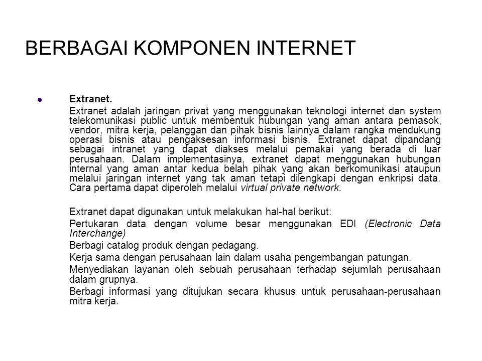 BERBAGAI KOMPONEN INTERNET Extranet.