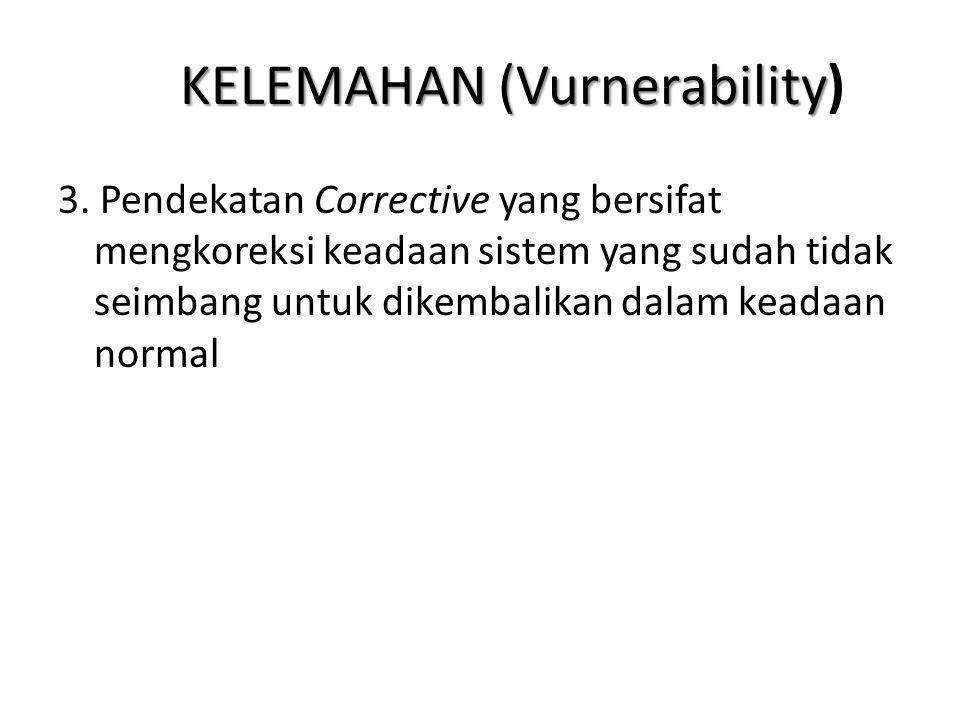 KELEMAHAN (Vurnerability KELEMAHAN (Vurnerability) 3.