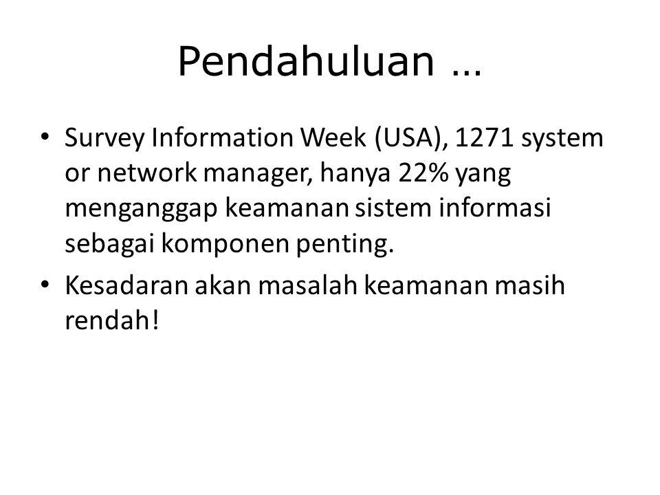 Pendahuluan … Survey Information Week (USA), 1271 system or network manager, hanya 22% yang menganggap keamanan sistem informasi sebagai komponen penting.