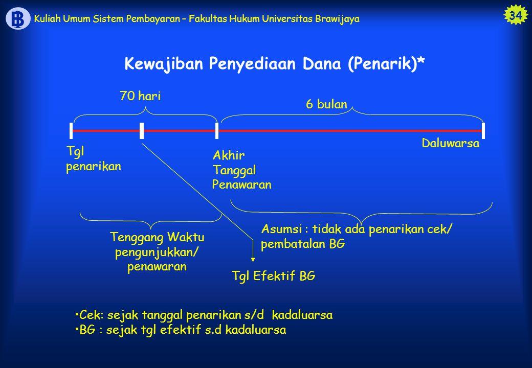 34 B I Kuliah Umum Sistem Pembayaran – Fakultas Hukum Universitas Brawijaya Tgl penarikan Akhir Tanggal Penawaran Daluwarsa 70 hari 6 bulan Tenggang W