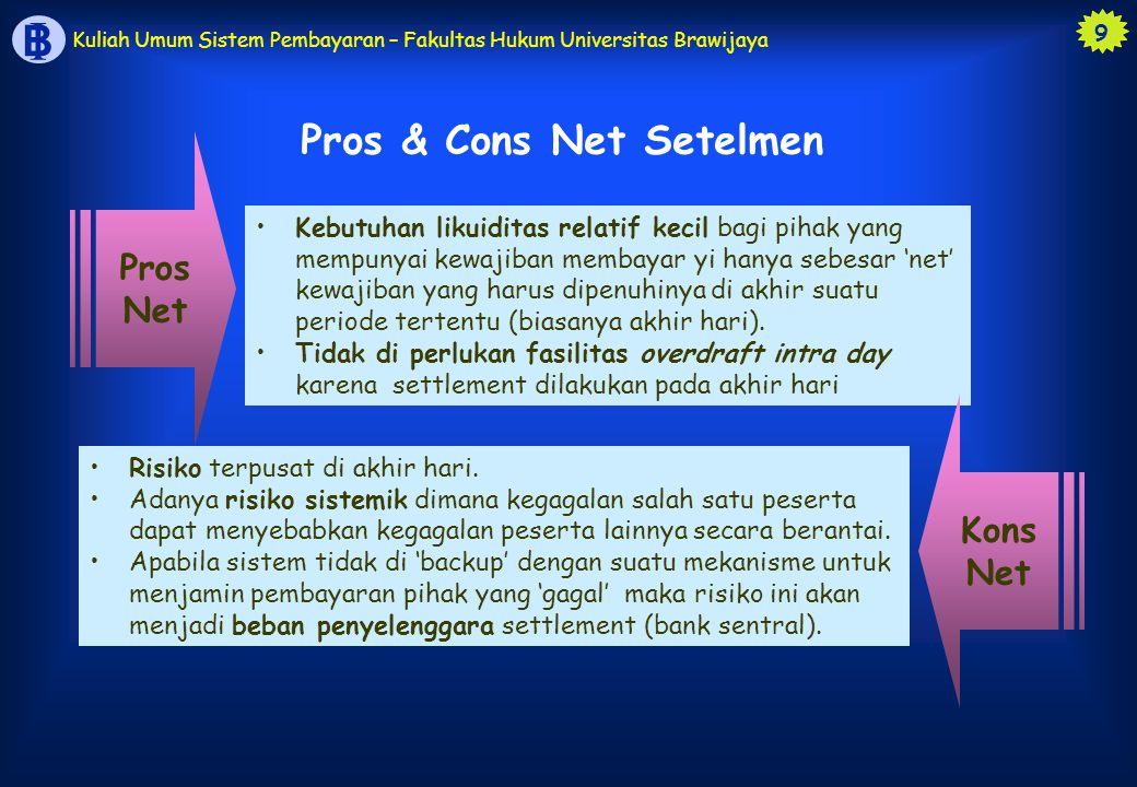 9 B I Kuliah Umum Sistem Pembayaran – Fakultas Hukum Universitas Brawijaya Pros & Cons Net Setelmen Kebutuhan likuiditas relatif kecil bagi pihak yang